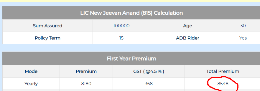 lic premium for new jeevan anand.