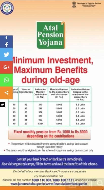 Atal Pension Yojana – APY Scheme Eligibility & Benefits Explained