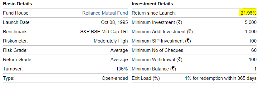 reliance growth fund