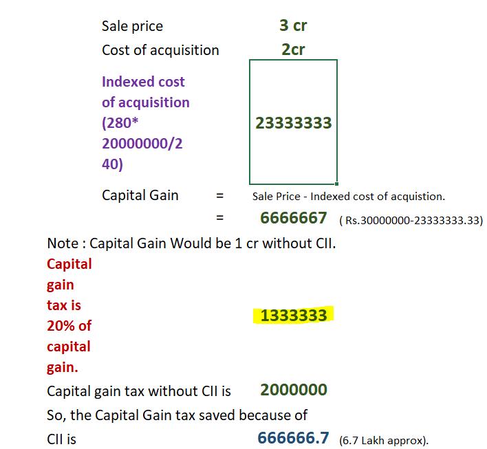 capital gain tax calculation