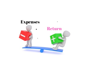 Expense Ratio – What it is in Mutual Funds?