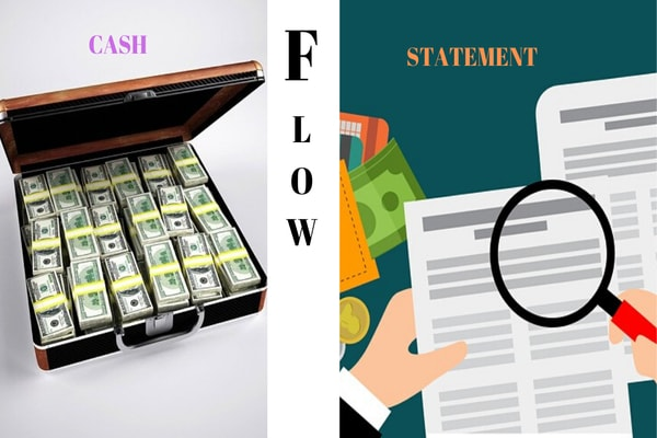 Cash Flow Statement – What is its importance in your Financial Planning?
