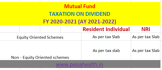 Mutual Fund taxation on dividend income