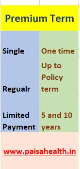 jeevan amar term insurance premium term